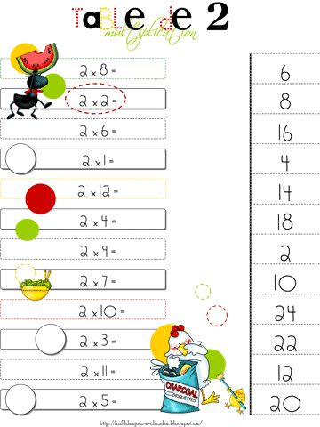 Multiplication chart charts and multiplication tables on pinterest - Table de multiplication a imprimer ...