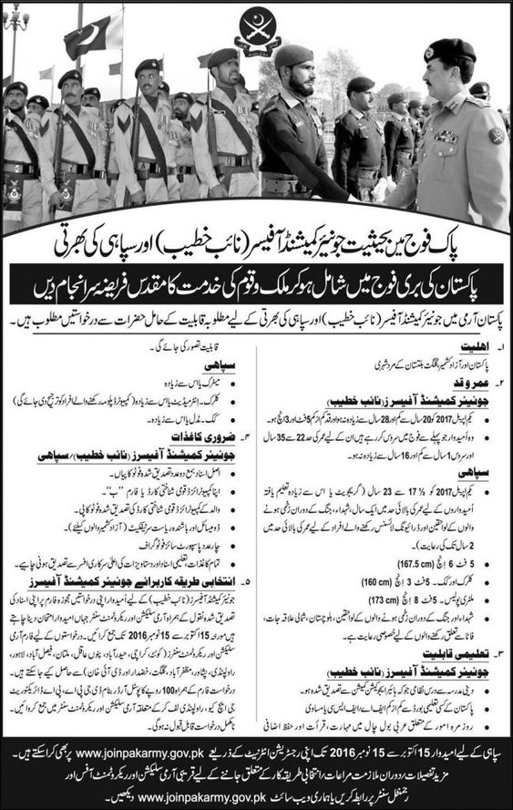 Health Dept Jhelum District Govt Jobs 2016 Availabl For Doctors - anti terrorism officer sample resume