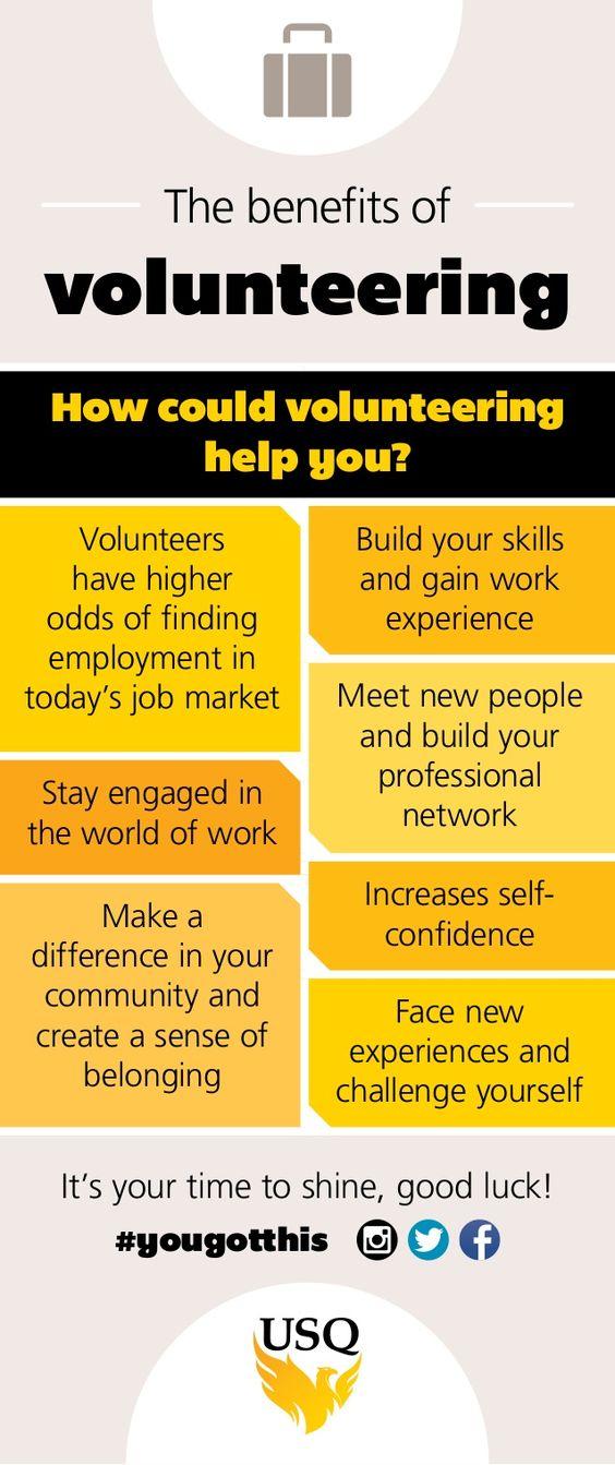 essay on volunteer experience