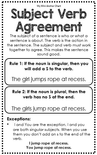 Subject Verb Agreement Anchor Chart - Great for Interactive Writing Journals - Grammar Rules Mini Anchor Charts