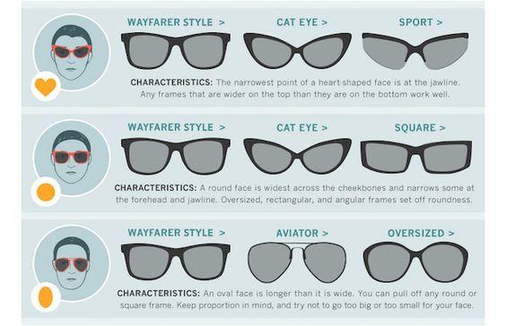 Elige las gafas de sol que mejor se adaptan a tu cara con este gráfico