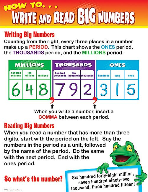 powers of ten essay In this lesson you will learn to multiply a decimal number by a power of ten by using your understanding of place value.
