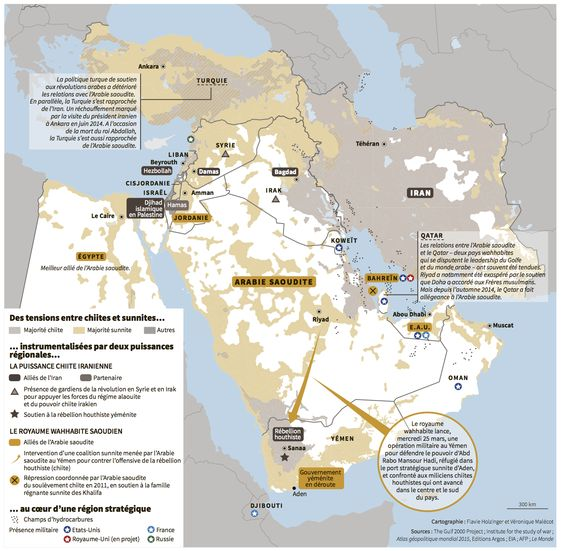 Different scenarios of tension in the Middle East