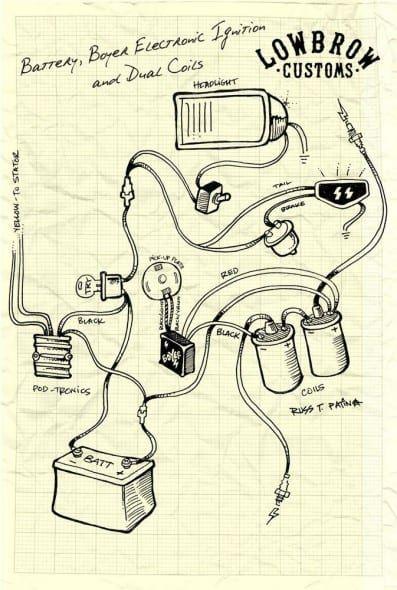 Simple Chopper Wiring Diagram Motorcycle Wiring Motorcycle Diy Triumph Bobber
