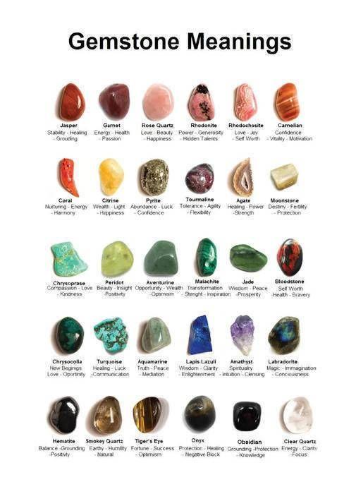 Tree of Life Pendant Necklace Round Heart Chakra Healing Stone Rainbow Gemstone