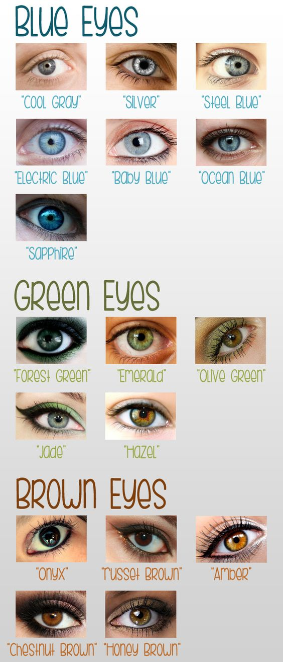 An eye color chart i made, since i couldn't find any that ...
