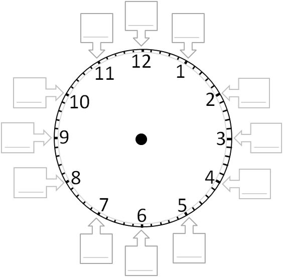 telling time  5 minute intervals