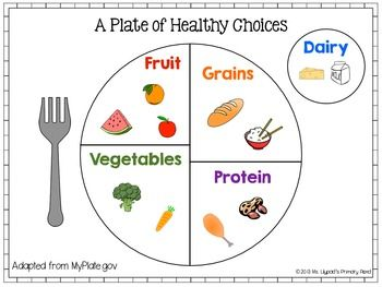 ... Importance Of Healthy Eating Habits Essay Reasons Why It Is Important  To Eat Healthy Foods There