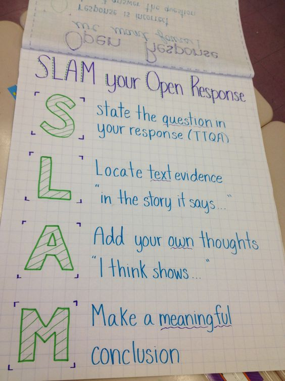 009 SLAM your open response ! Anchor charts ) Pinterest
