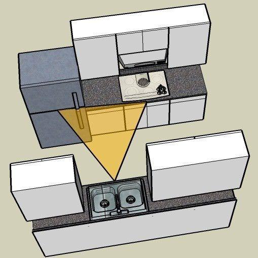 Galley Kitchen Layout - Corridor Kitchen Layout - Good Ergonomics