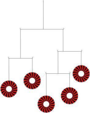 Twirled Circles