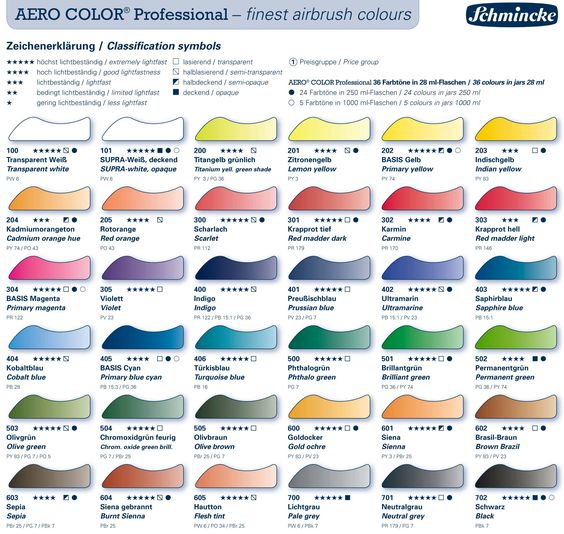schmincke aero color professional inks colour chart