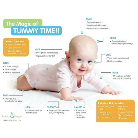 Tummy time is a great time to play and interact with you baby. Start tummy time soon after birth as part of the baby's daily play routine. Start with 1-2 minutes 2-3 times a day; work your way up as they get bigger and stronger. The benefits are plenty. #babydaysout #brainybits #thehouseofgrowth #kiddyrin #tummytime #instababy #babiesofinstagram #proudmommy #newborn #pregnancy #maternity #motherhood #breastfeeding #babystuff #babytips #circleofmoms #sensoryplay #bundaindonesia #momandkids #ibudananak #kesehatananak #infokesehatan #balita #anakindonesia #homeschool #infants #newborn #infographic #mommylife #parenting