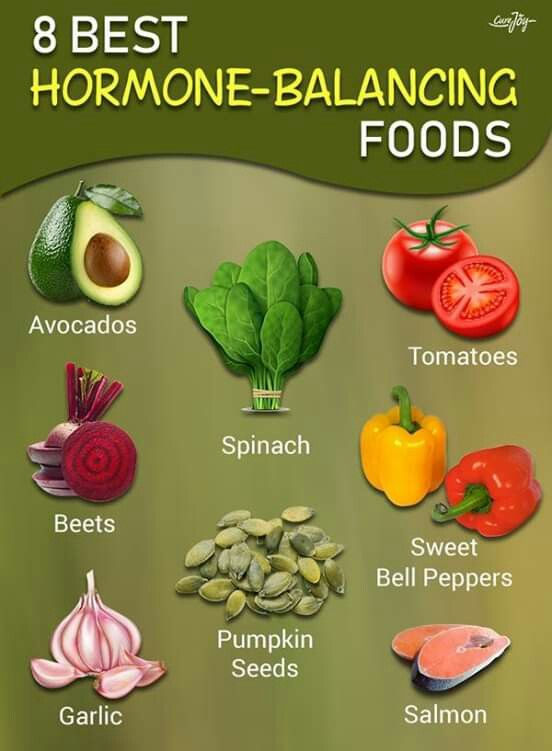 Foods for women health