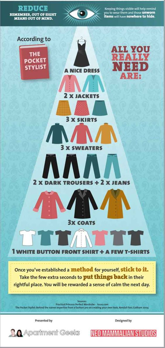 This is how you do a capsule wardrobe. | 22 Fashion Infographics You Need In Your Life