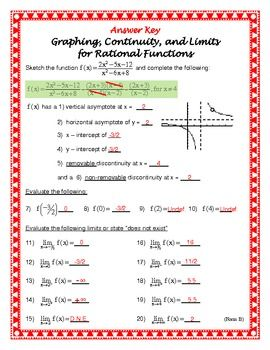 Worksheet Graphing Rational Functions Worksheet graphing simple rational functions worksheet with answers asymptotes