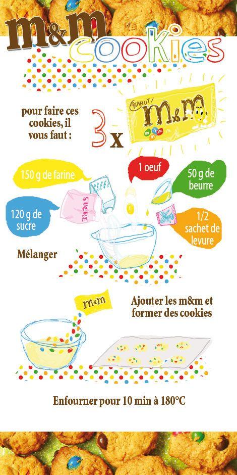 Cookies aux M&M's: