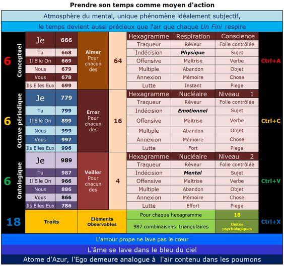 intensifier sans s'identifier 9ff20d04558268c2e3fe0d9c62fe4c8b