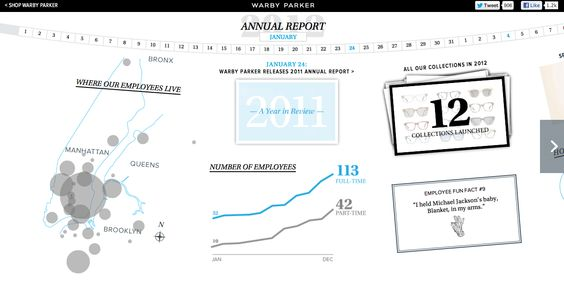 Warby Parker 2012 http://www.warbyparker.com/annual-report-2012