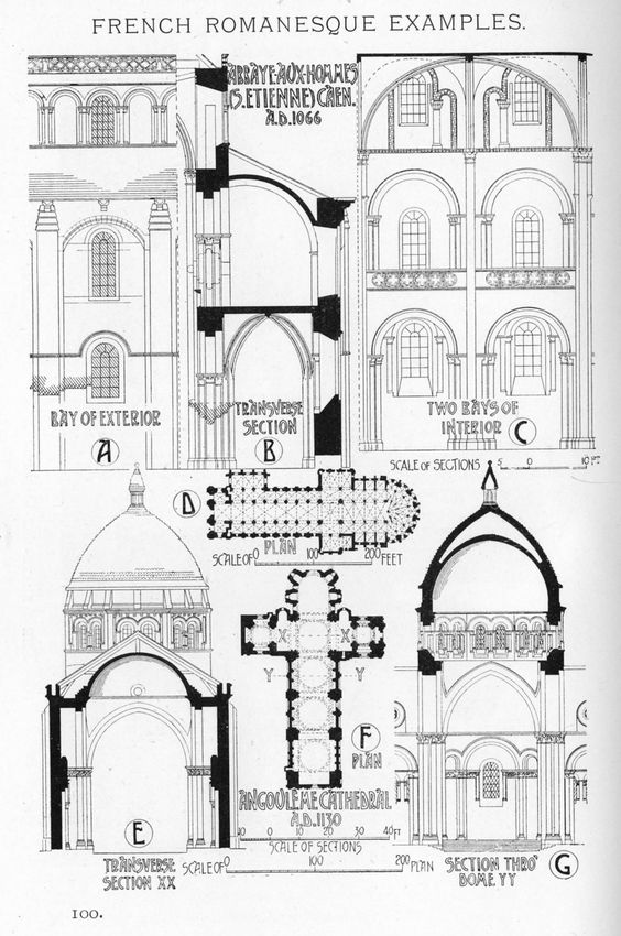 Romanesque Architecture Diagram French Romanesque Architecture