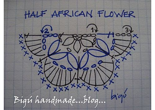 African-Flower-Half.png … Plus
