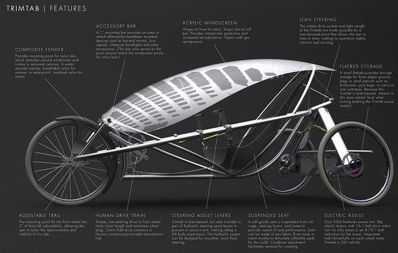 Revolution Cycle Company - Trimtab 3x3