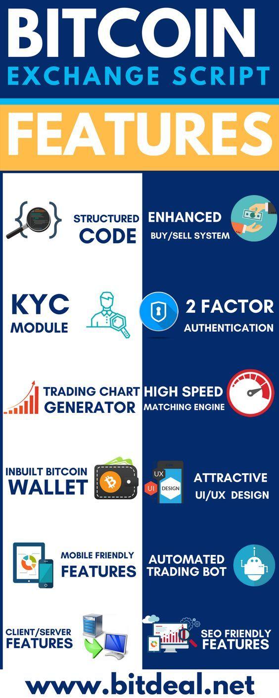 bitcoin trading script)