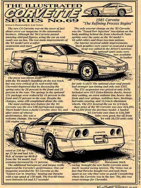 1985 Corvette Art Print C4 Corvetteman Cave Etsy In 2021 Corvette Art 1985 Corvette Man Cave Art