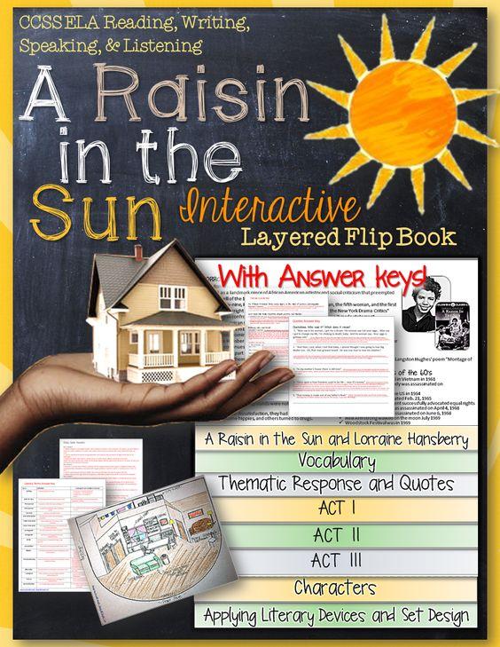 A raisin in the sun essay questions