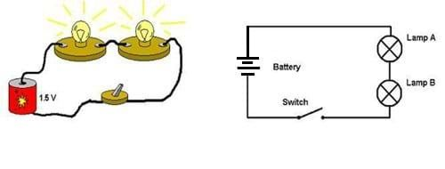 Circuits One Path For Electricity Lesson Electricity Lessons Activities Circuit