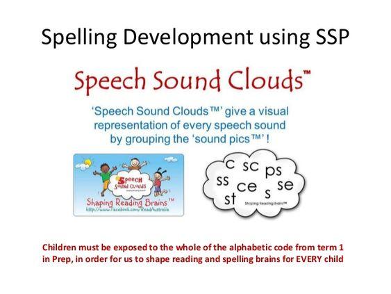 Spelling development using SSP Phonics from the Reading Whisperer