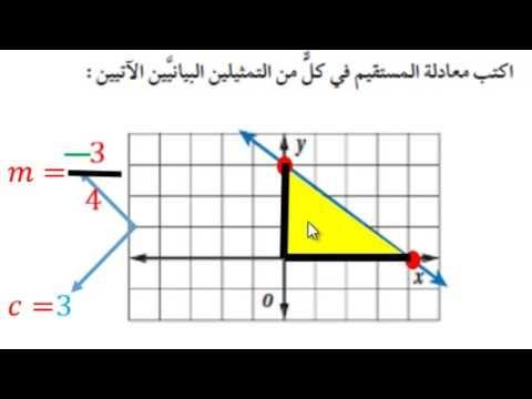 كتابة معادلة المستقيم الممثل بيانيا Youtube Crossword Puzzle Crossword Puzzle