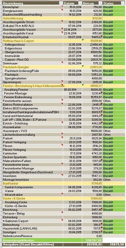 Hausbaukosten Efh Massivziegel Hausbau Kosten Hausbau Tipps Haus Planung