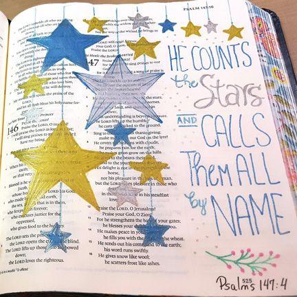 Bible Journaling Templates