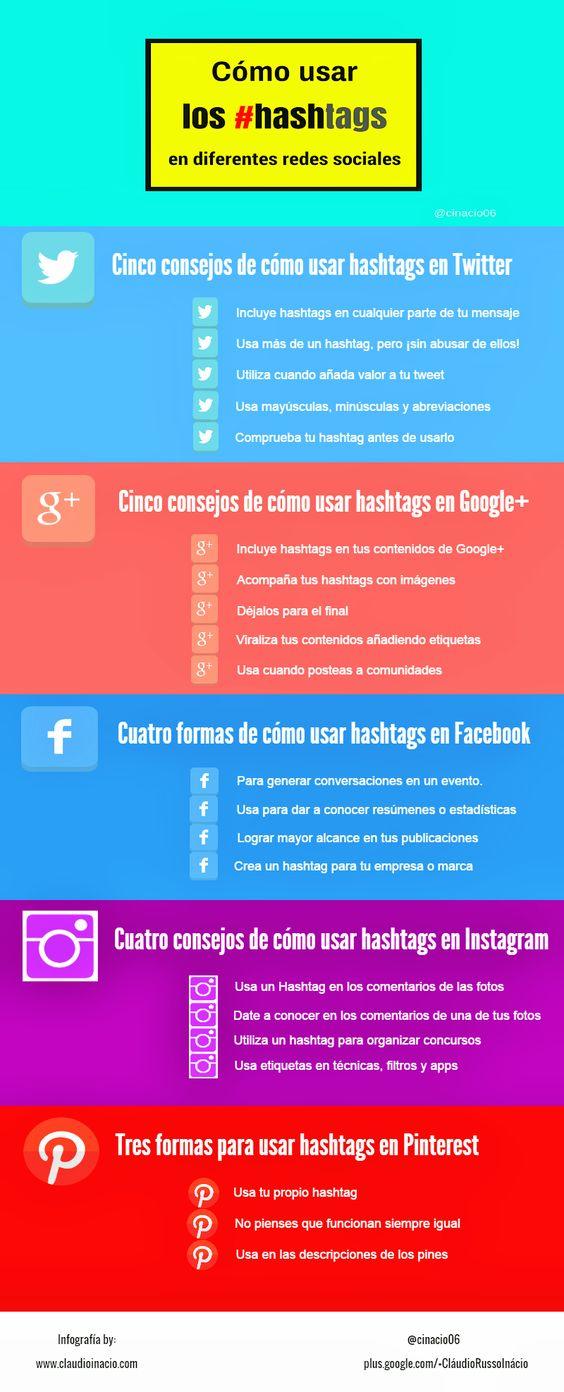 Infografía: Cómo usar los hashtags vía @cinacio06 #hashtags #redessociales