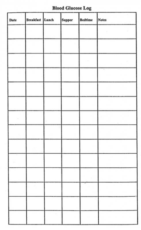picture about Printable Monthly Blood Sugar Log titled Month-to-month Blood Sugar Log template Blood sugar chart