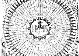 Die 72 Namen Gottes, Engel, Genien und Eigenschaften nach Athanasius Kircher http://wahrheiten-der-welt.de/die-72-namen-gottes-engel-genien-eigenschaften/