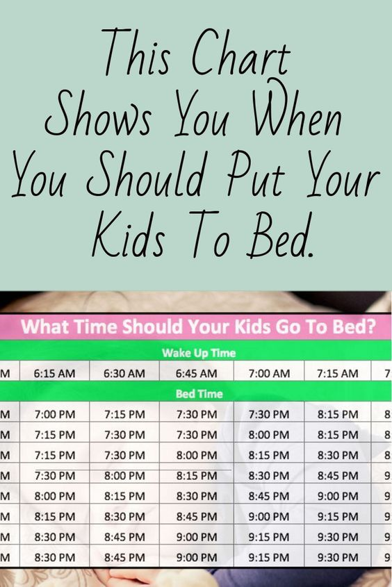 This Chart Shows You When You Should Put Your Kids To Bed Kids
