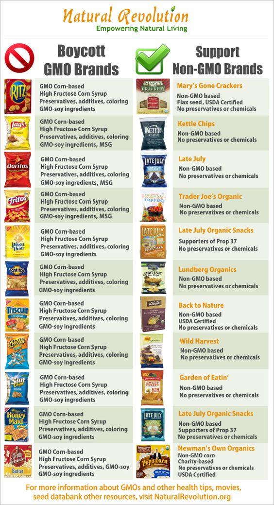 GMO and NON-GMO SNACK CHART #green #sustainability (GMOs seem to have some negative health implications...better to be safe than sorry til we learn more)