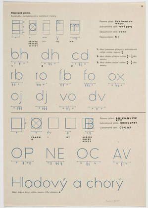Zdenek Rossmann. Rysovane pismo. 1934