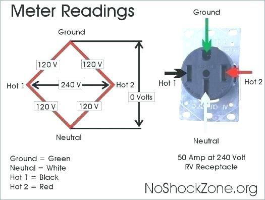 rv receptacle wiring generator receptacle plug wiring diagram lari 19 espressotage de rv plug wiring diagram receptacle plug wiring diagram