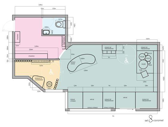 Plan Amenagement Boutique De Maroquinerie Decoration Interieure Interieur Mise En Page