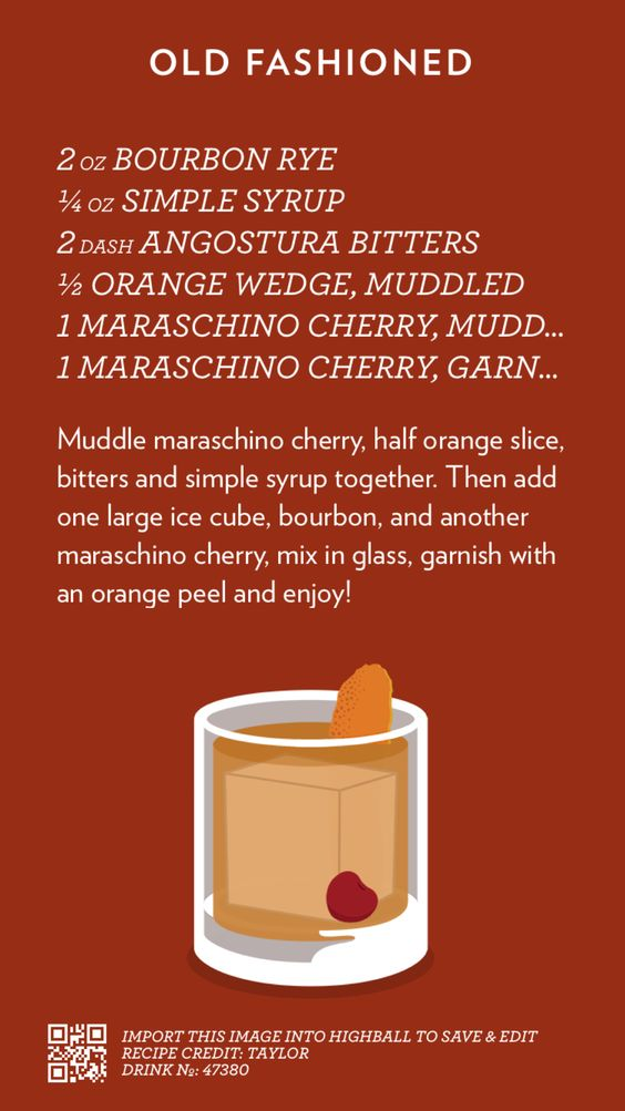 Old Fashioned, created with Highball.