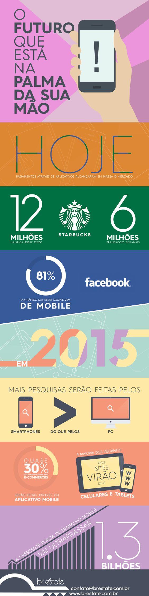 O futuro está em suas mãos. Como o mobile está mudando o nosso comportamento no dia a dia.