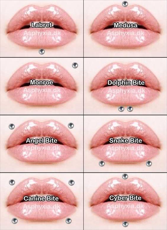 facial piercing names