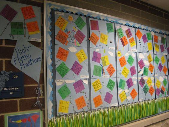 Equivalent fractions Bulletin Board