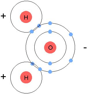 water molecule schematic showing full electron shell with