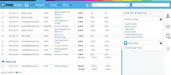 Easy Redmine - Budget Sheet (PayRoll \ Invoicing Sheet) Plugin - payroll hours calculator