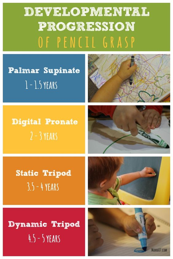 An occupational therapist explains what types of pencil grasp are expected at what ages, from 1-5 years old. #finemotor #education #childdevelopment