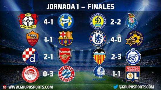 Finalizados los partidos de la #ChampionsLeague hoy. Zagreb dio la sorpresa contra Arsenal.